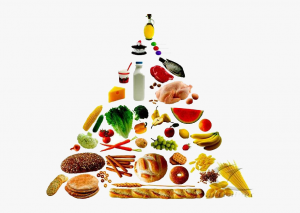 Mindful Eating for Good Health & Easy Weight Loss
