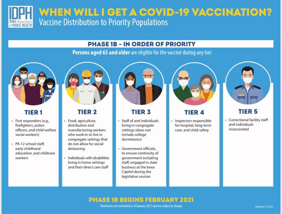 COVID-19 VACCINE UPDATE FROM ALLAMAKEE COUNTY PUBLIC HEALTH